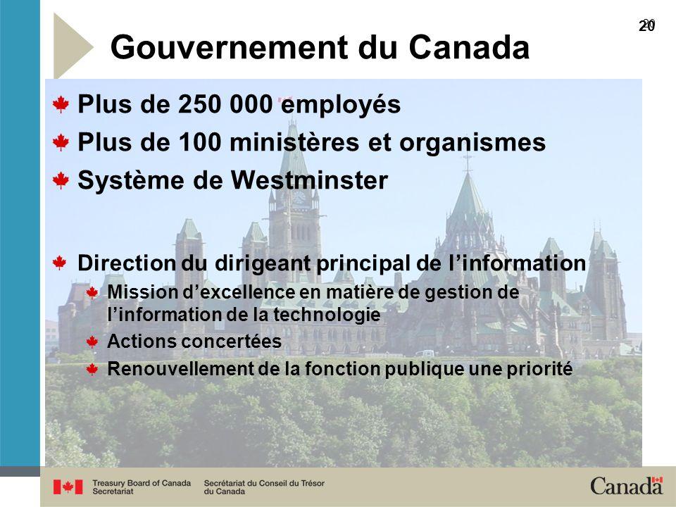 20 Gouvernement du Canada Plus de 250 000 employés Plus de 100 ministères et organismes Système de Westminster Direction du dirigeant principal de lin