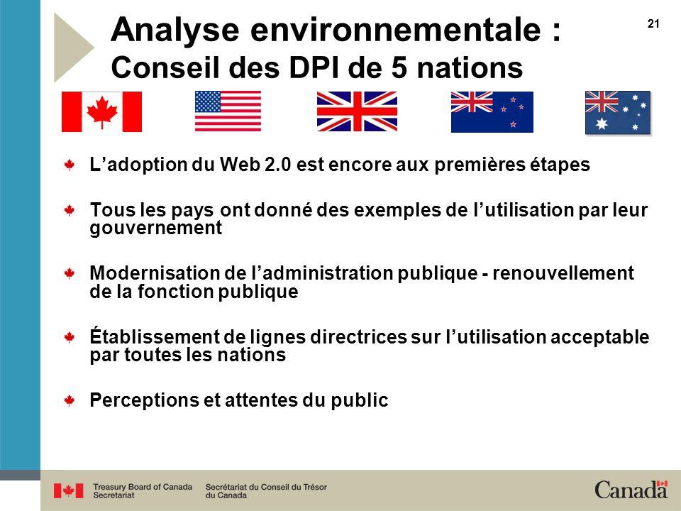 21 Analyse environnementale : Conseil des DPI de 5 nations Ladoption du Web 2.0 est encore aux premières étapes Tous les pays ont donné des exemples d