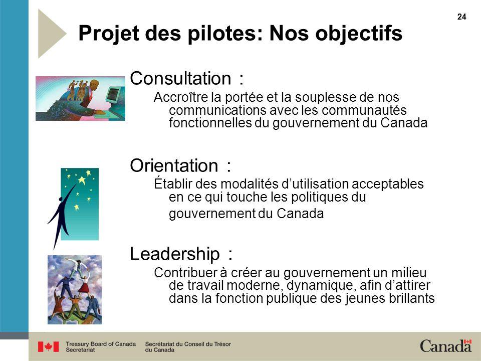 24 Projet des pilotes: Nos objectifs Consultation : Accroître la portée et la souplesse de nos communications avec les communautés fonctionnelles du g