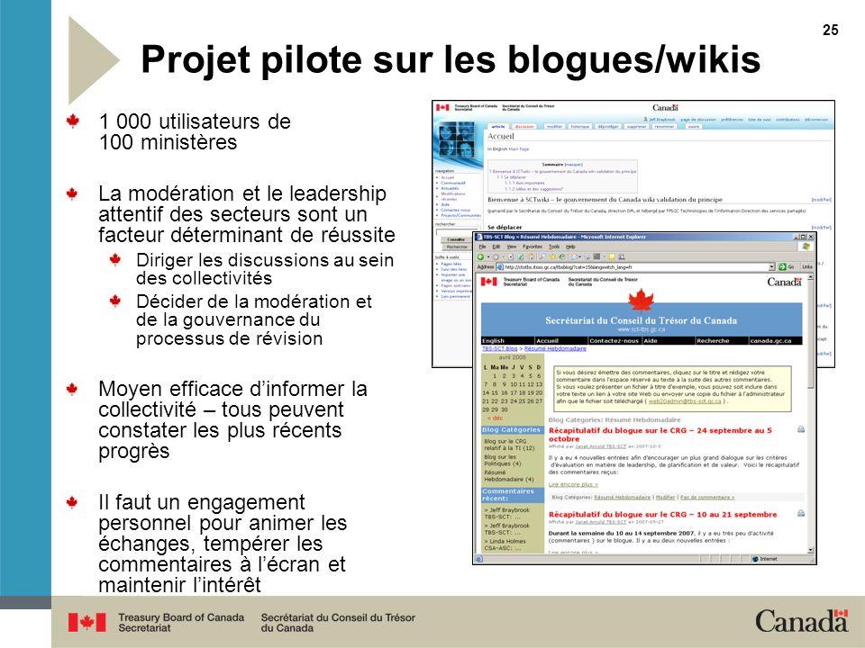 Projet pilote sur les blogues/wikis 25 1 000 utilisateurs de 100 ministères La modération et le leadership attentif des secteurs sont un facteur déter
