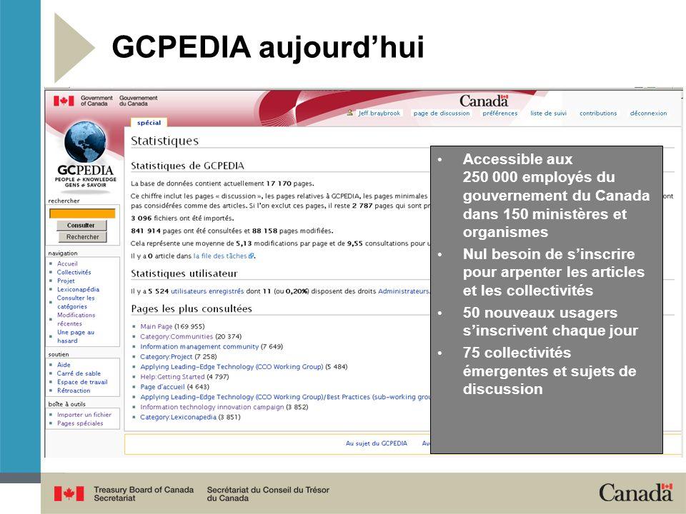 GCPEDIA aujourdhui Accessible aux 250 000 employés du gouvernement du Canada dans 150 ministères et organismes Nul besoin de sinscrire pour arpenter l
