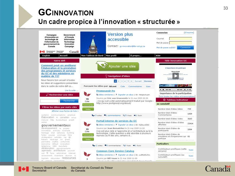 33 GC INNOVATION Un cadre propice à linnovation « structurée »