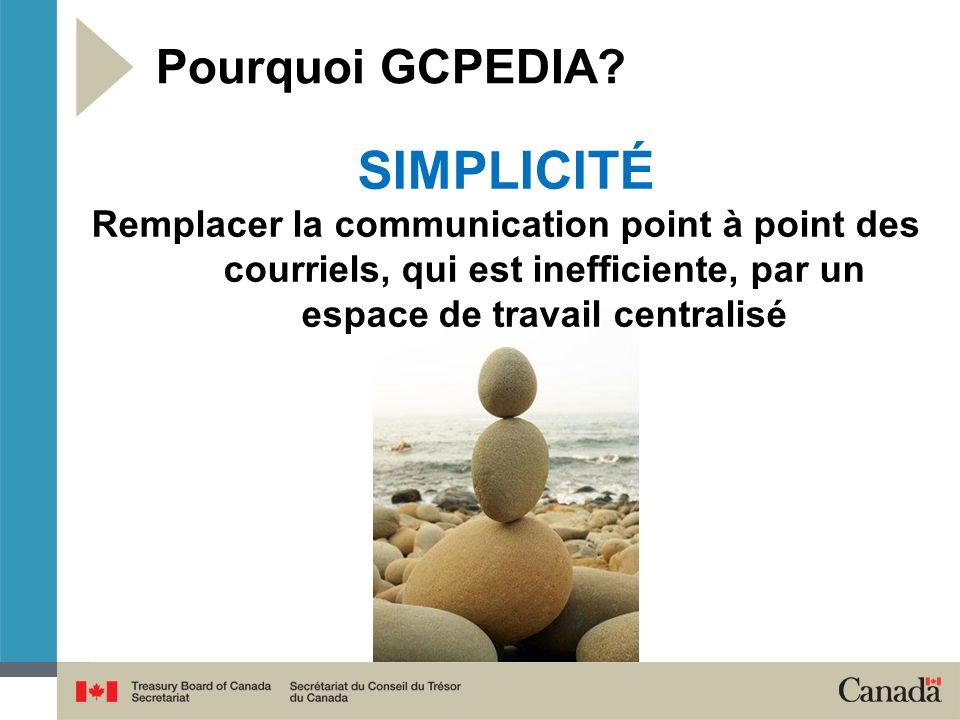 Pourquoi GCPEDIA? SIMPLICITÉ Remplacer la communication point à point des courriels, qui est inefficiente, par un espace de travail centralisé
