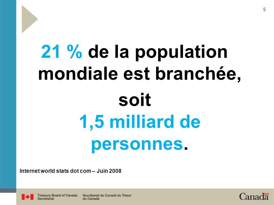 5 21 % de la population mondiale est branchée, soit 1,5 milliard de personnes. Internet world stats dot com – Juin 2008