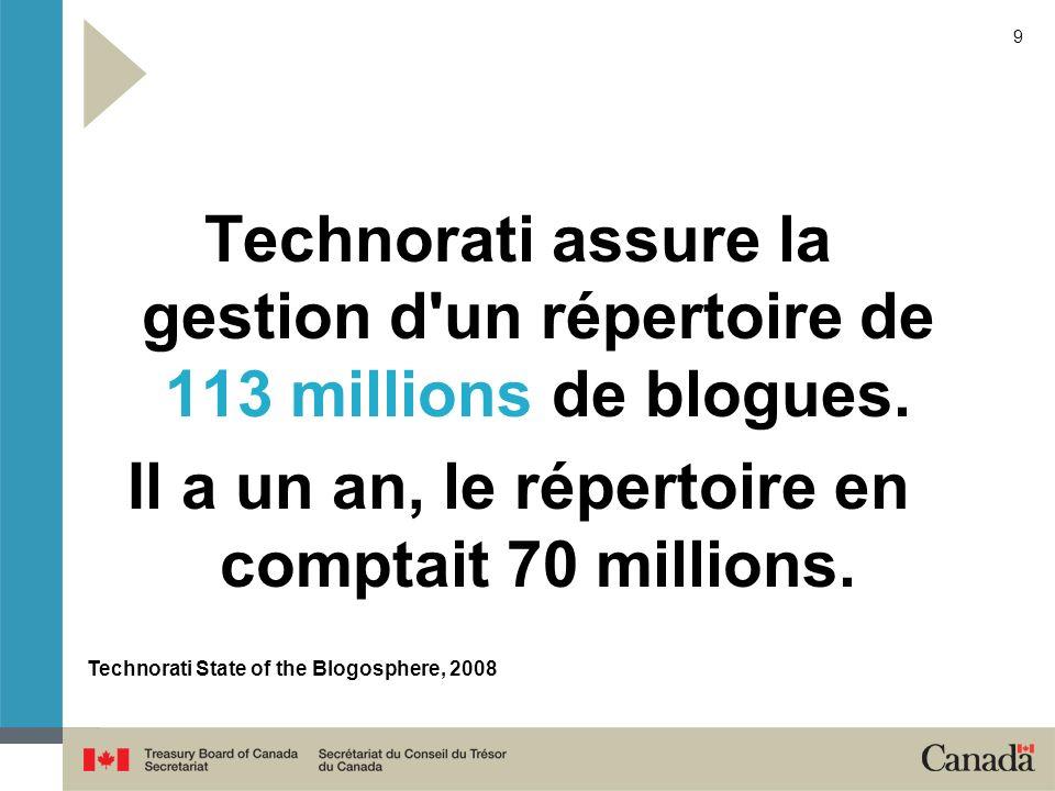 9 Technorati assure la gestion d'un répertoire de 113 millions de blogues. Il a un an, le répertoire en comptait 70 millions. Technorati State of the