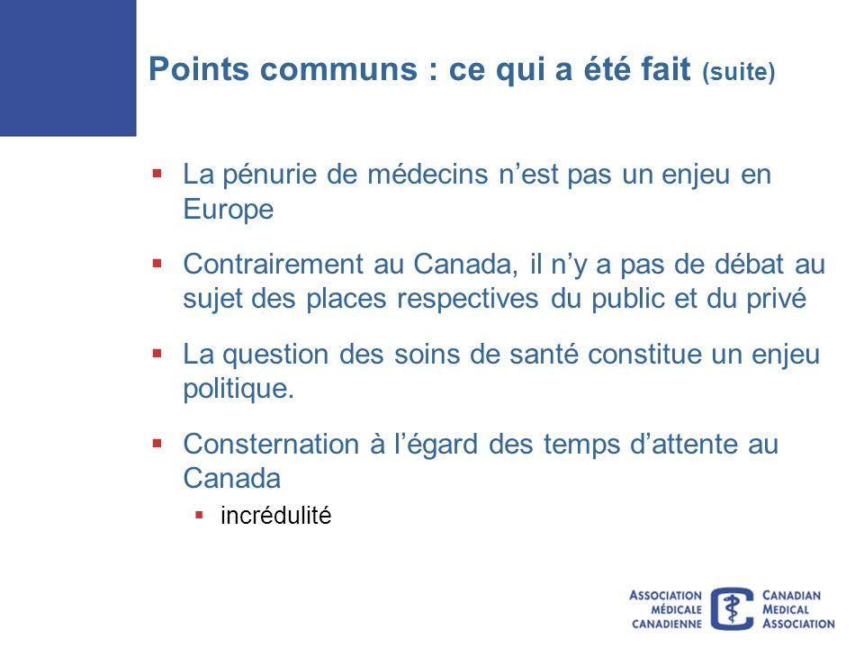 Points communs : ce qui a été fait (suite) La pénurie de médecins nest pas un enjeu en Europe Contrairement au Canada, il ny a pas de débat au sujet des places respectives du public et du privé La question des soins de santé constitue un enjeu politique.