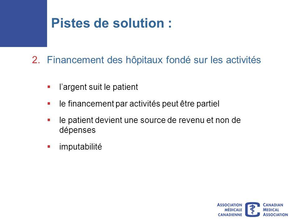 Pistes de solution : 2.Financement des hôpitaux fondé sur les activités largent suit le patient le financement par activités peut être partiel le patient devient une source de revenu et non de dépenses imputabilité