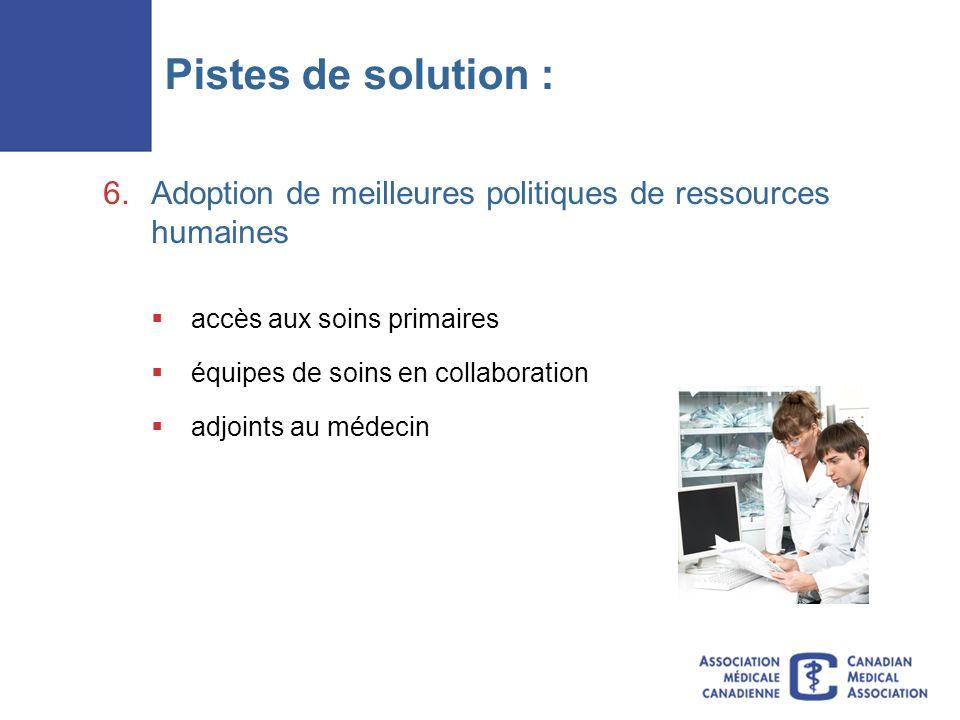 Pistes de solution : 6.Adoption de meilleures politiques de ressources humaines accès aux soins primaires équipes de soins en collaboration adjoints au médecin