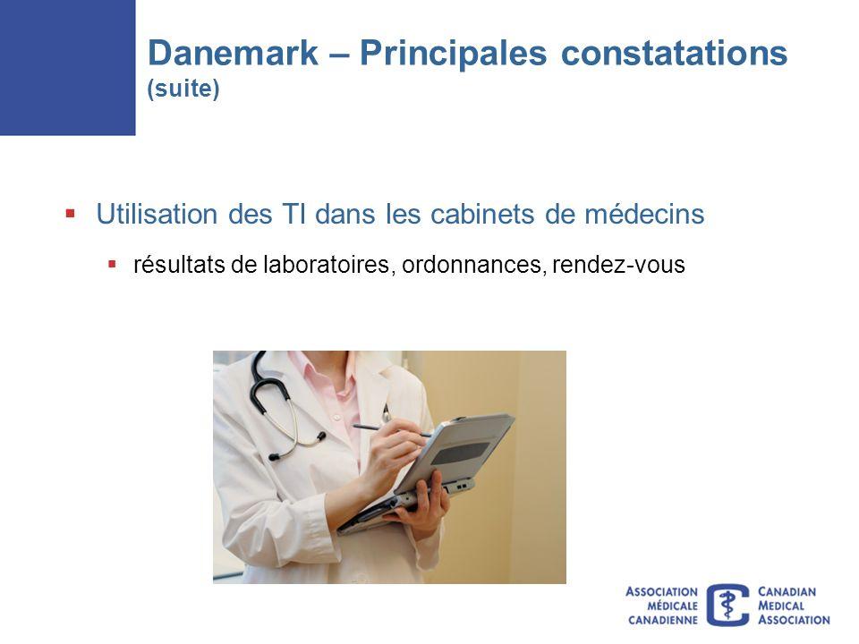 Danemark – Principales constatations (suite) Utilisation des TI dans les cabinets de médecins résultats de laboratoires, ordonnances, rendez-vous