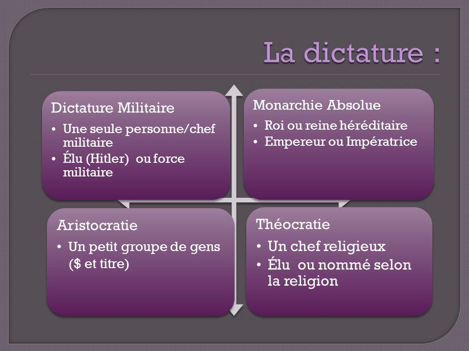 Dictature Militaire Une seule personne/chef militaire Élu (Hitler) ou force militaire Monarchie Absolue Roi ou reine héréditaire Empereur ou Impératri