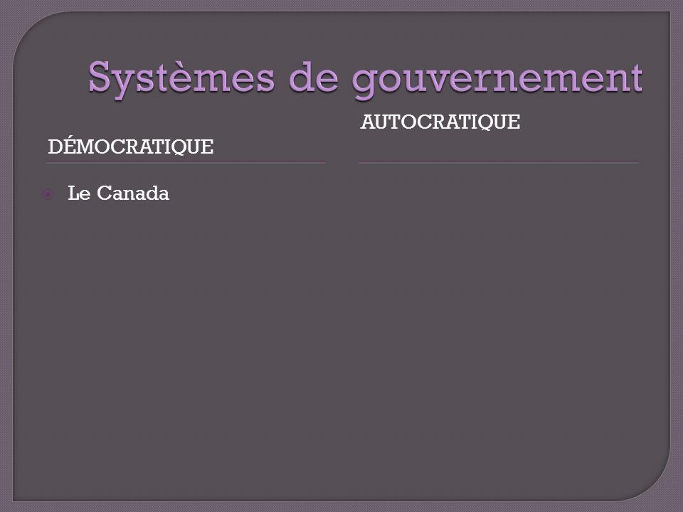 DÉMOCRATIQUE AUTOCRATIQUE Le Canada