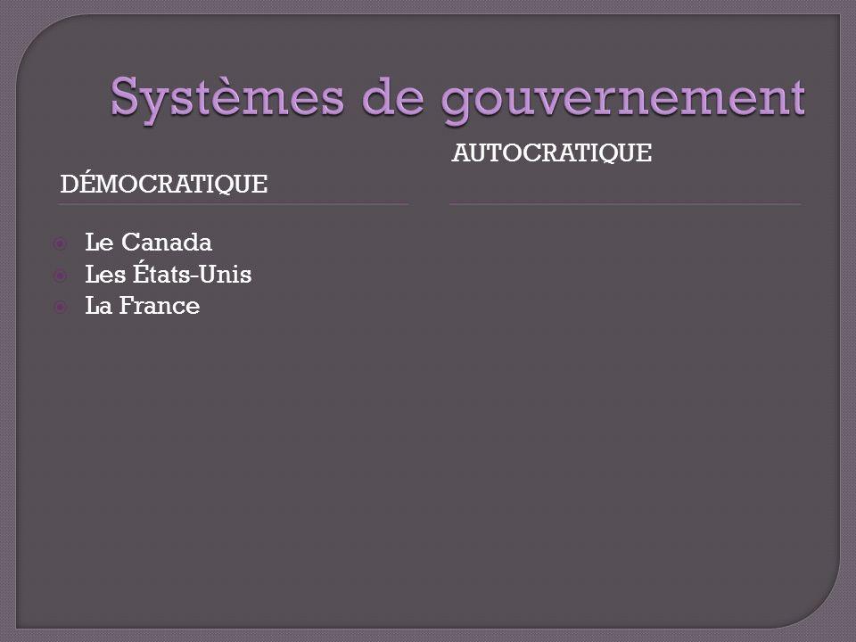 DÉMOCRATIQUE AUTOCRATIQUE Le Canada Les États-Unis La France