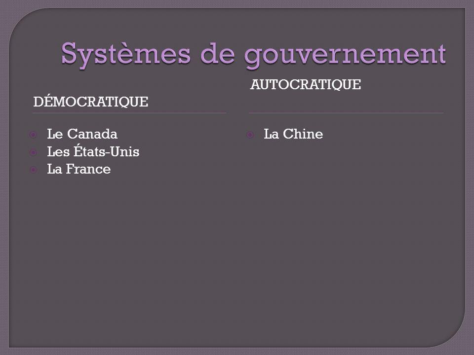 DÉMOCRATIQUE AUTOCRATIQUE Le Canada Les États-Unis La France La Chine