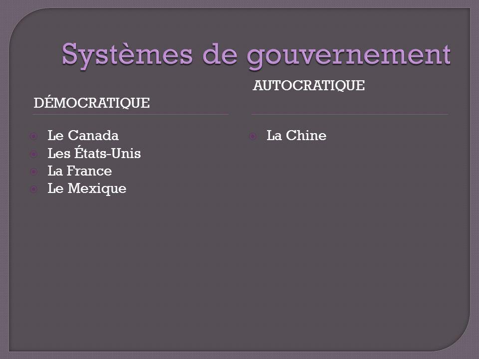 DÉMOCRATIQUE AUTOCRATIQUE Le Canada Les États-Unis La France Le Mexique La Chine