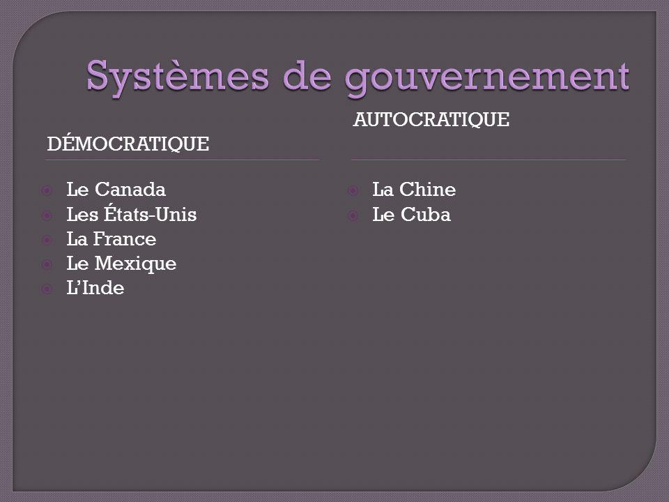 DÉMOCRATIQUE AUTOCRATIQUE Le Canada Les États-Unis La France Le Mexique LInde La Chine Le Cuba
