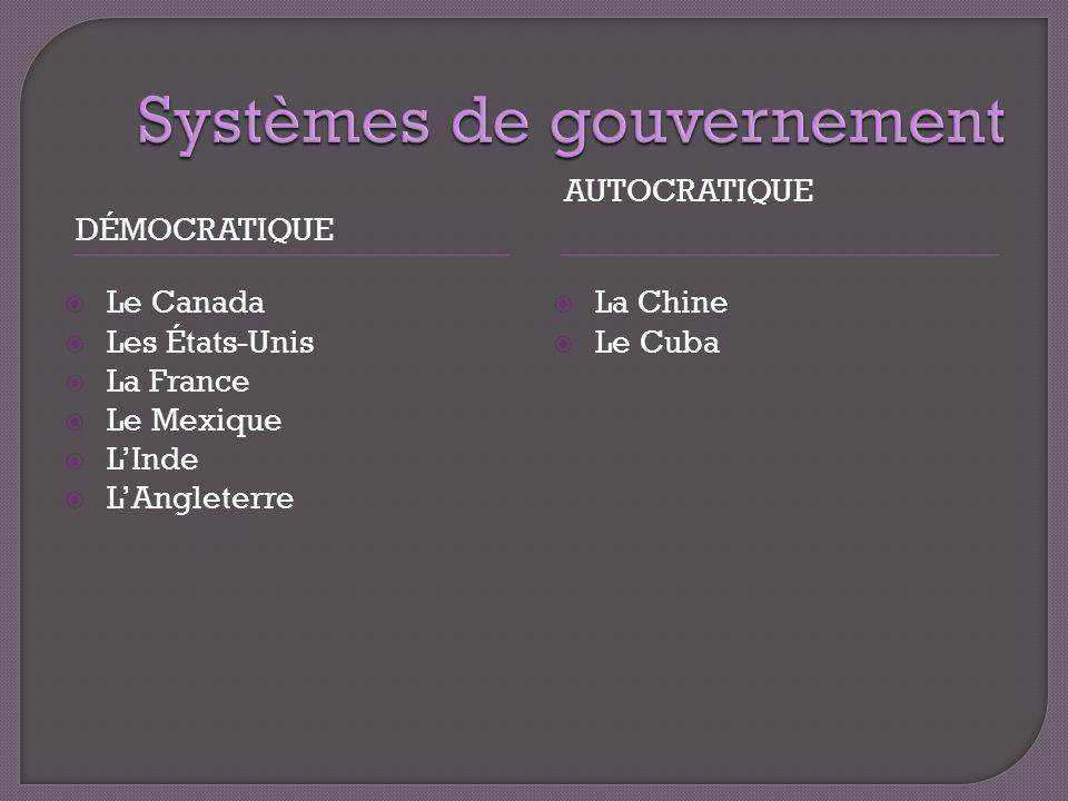 DÉMOCRATIQUE AUTOCRATIQUE Le Canada Les États-Unis La France Le Mexique LInde LAngleterre La Chine Le Cuba