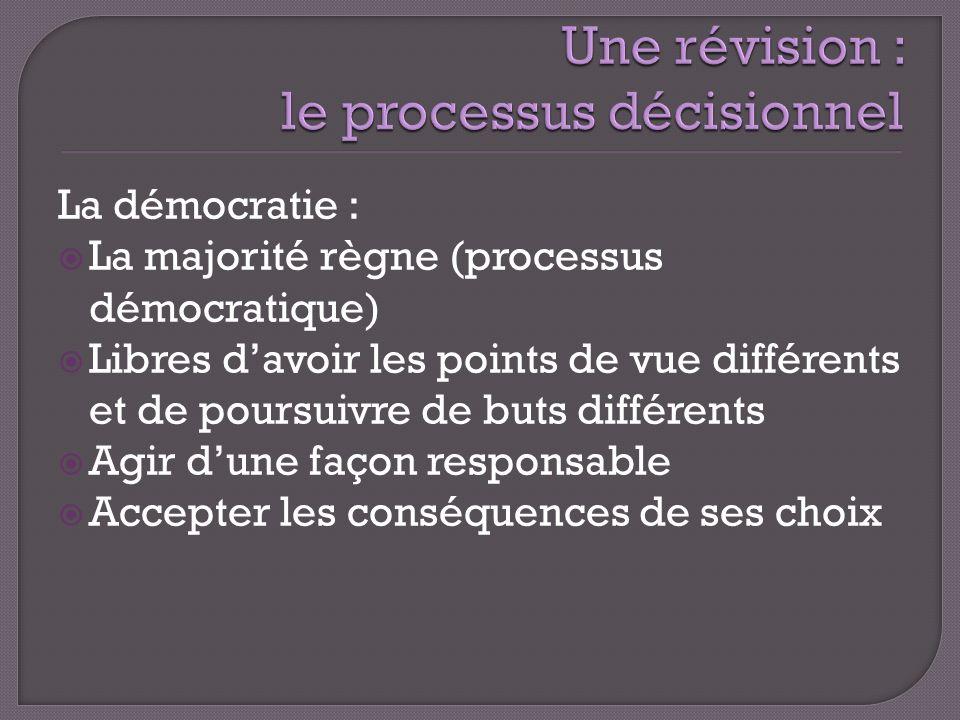 La démocratie : La majorité règne (processus démocratique) Libres davoir les points de vue différents et de poursuivre de buts différents Agir dune fa