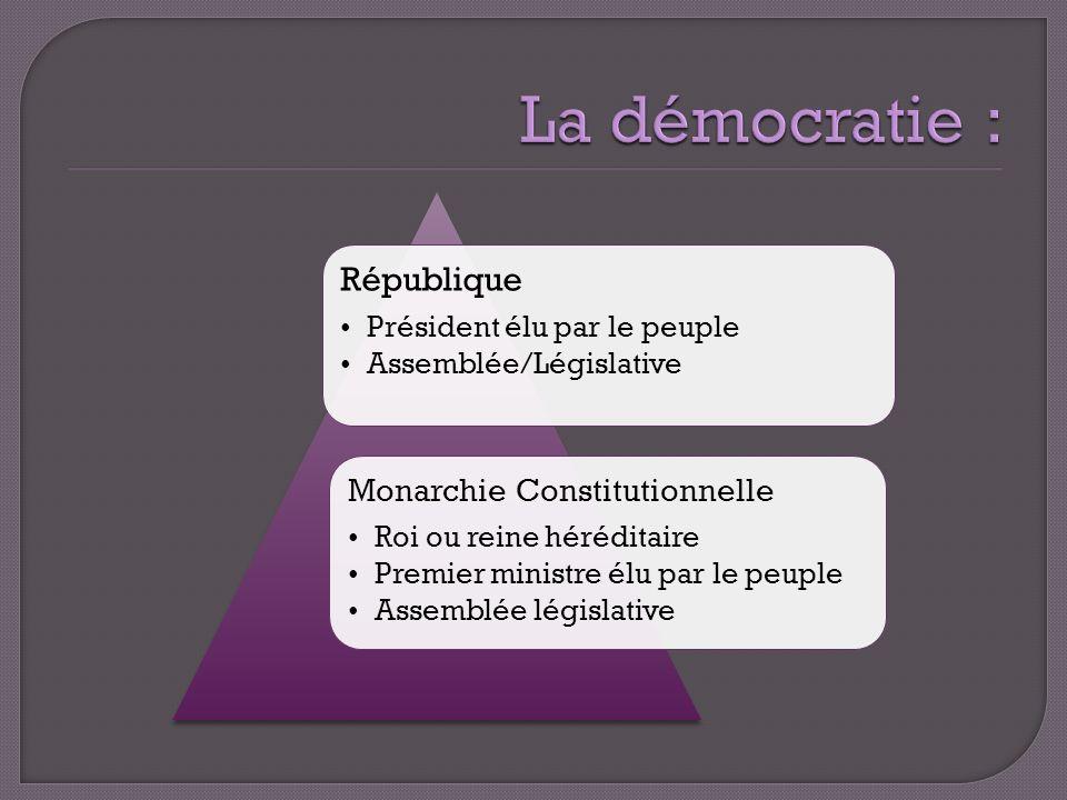 République Président élu par le peuple Assemblée/Législative Monarchie Constitutionnelle Roi ou reine héréditaire Premier ministre élu par le peuple A