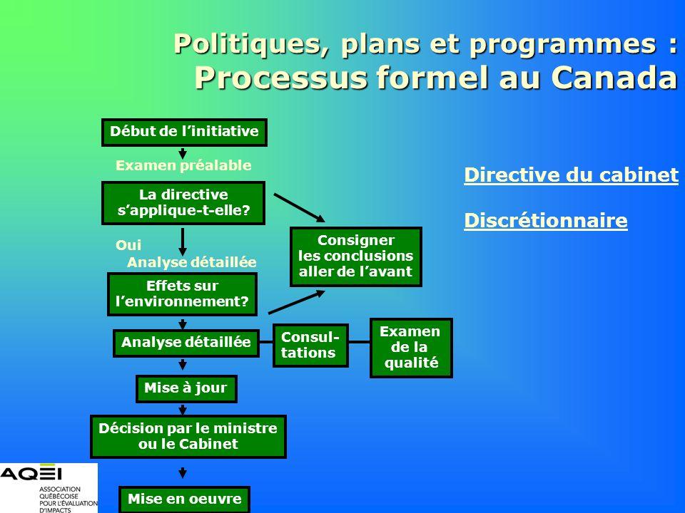 Politiques, plans et programmes : Processus formel au Canada Directive du cabinet Discrétionnaire Début de linitiative Examen préalable La directive s