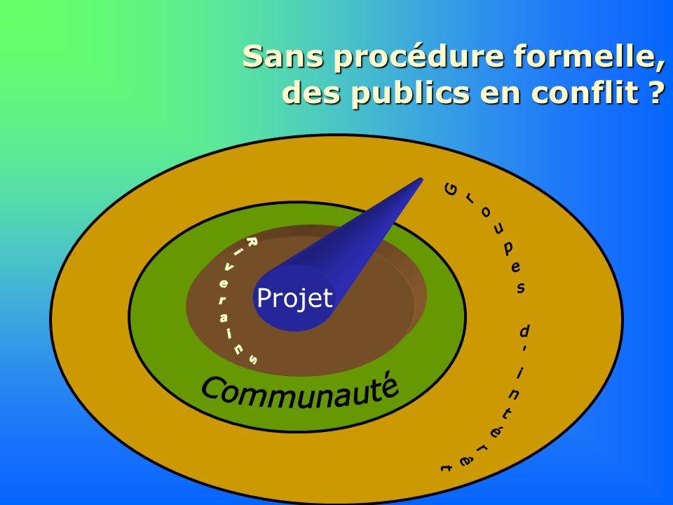 Sans procédure formelle, Sans procédure formelle, des publics en conflit ? Projet