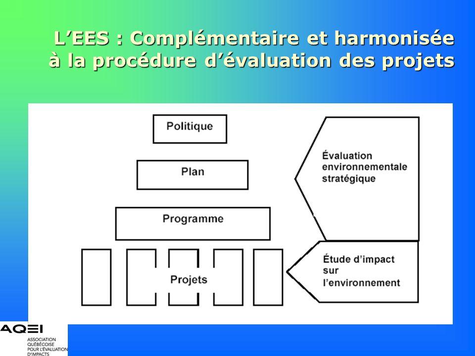 LEES : Complémentaire et harmonisée à la procédure dévaluation des projets