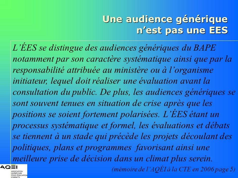 Une audience générique nest pas une EES LÉES se distingue des audiences génériques du BAPE notamment par son caractère systématique ainsi que par la r