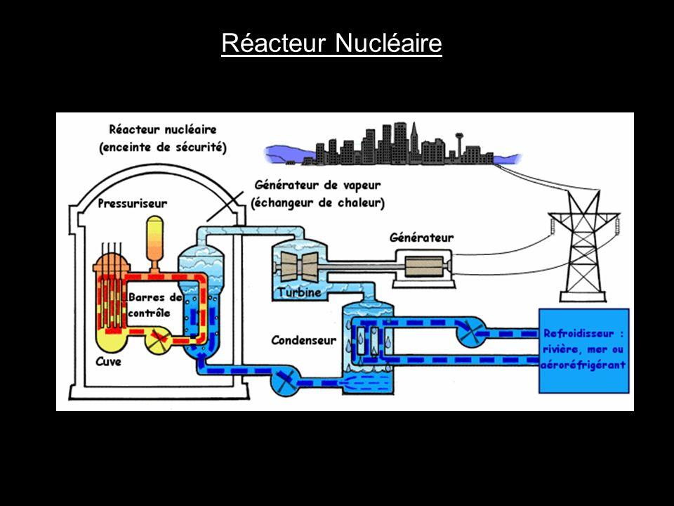 Sites à voir http://www.cea.fr/jeunes/themes/l_energie_nucleaire/le_fonctionnement_d_un_reacteur_nucleaire http://www.laradioactivite.com http://fr.wikipedia.org/wiki/Nucl%C3%A9aire http://www.planete-energies.com/contenu/nucleaire/production-electricite/reacteur.html http://www.greenpeace.org/france/campaigns/nucleaire http://eig.unige.ch/nucleaire/divers-espace.html http://www.futura-sciences.com/comprendre/d/images/641/loiret_061.jpg http://hiroshimabomb.free.fr/fission.gif http://archives.radio-canada.ca/270s.asp?IDLan=0