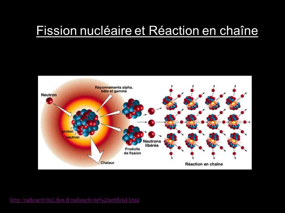 http://radioactivite2.free.fr/radioactivite%20artificiel.html Fission nucléaire et Réaction en chaîne