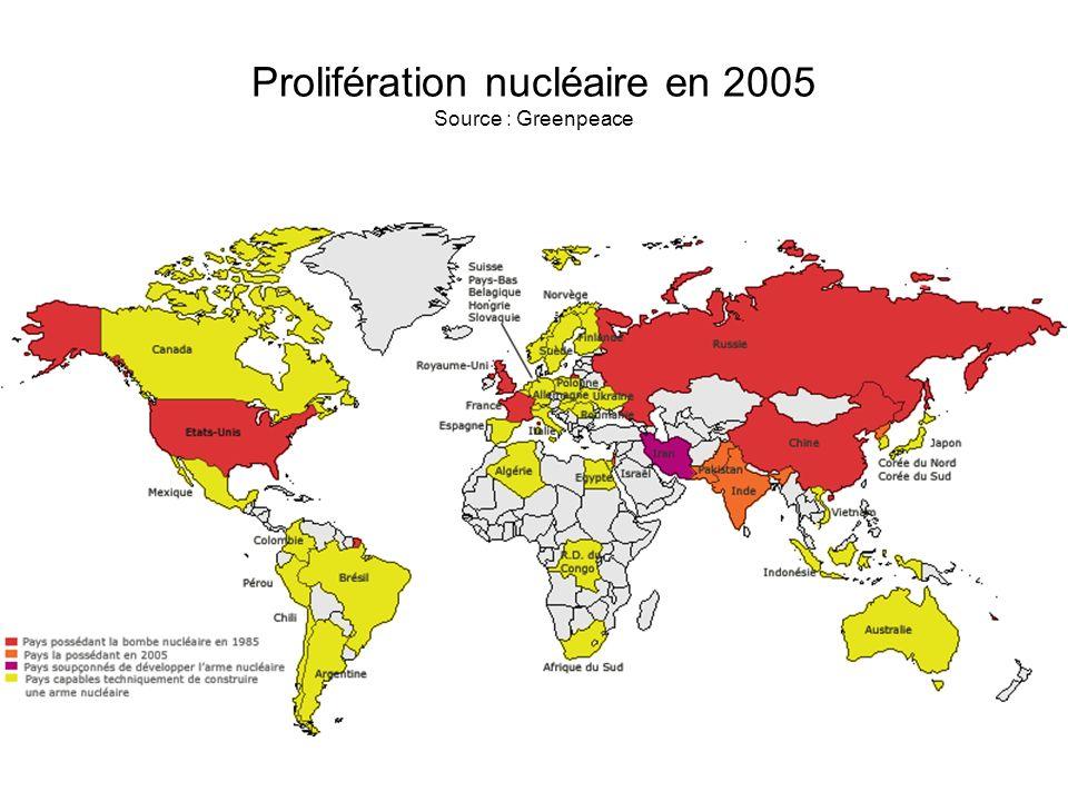 Les réacteurs nucléaires dans le monde Source : Wikipedia En 2006, 442 réacteurs de puissance fonctionnent dans 31 pays différents dans le monde, soit un total de 370 GW produisant environ 17% de l électricité mondiale
