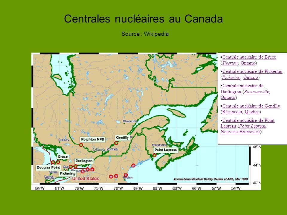 CANDU Source : Wikipedia