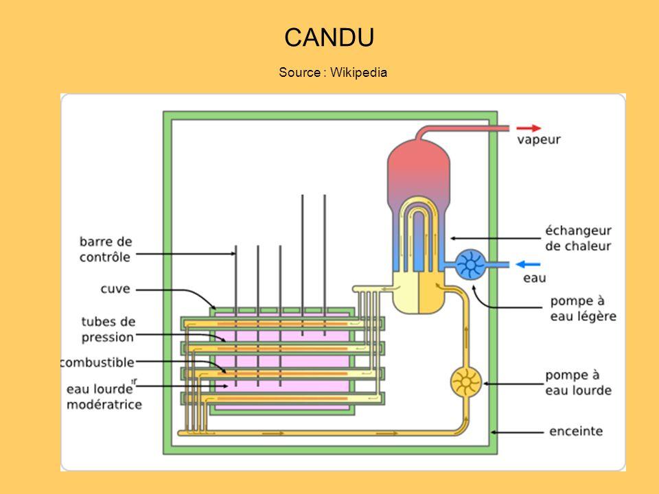 Le réacteur CANDU, conçu au Canada dans les années 1950 et 1960, est un réacteur nucléaire à l uranium naturel (non enrichi) à eau lourde pressurisée.