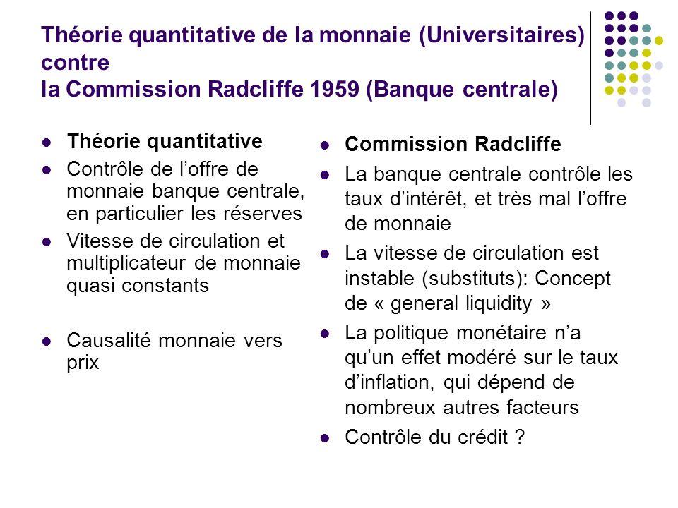 Théorie quantitative de la monnaie (Universitaires) contre la Commission Radcliffe 1959 (Banque centrale) Théorie quantitative Contrôle de loffre de m