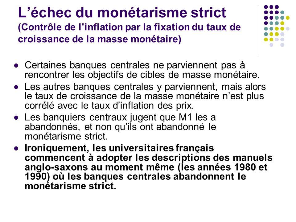 Léchec du monétarisme strict (Contrôle de linflation par la fixation du taux de croissance de la masse monétaire) Certaines banques centrales ne parvi