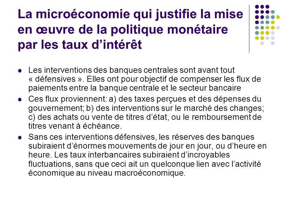 La microéconomie qui justifie la mise en œuvre de la politique monétaire par les taux dintérêt Les interventions des banques centrales sont avant tout