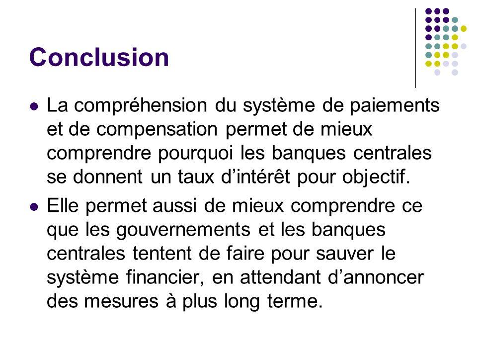 Conclusion La compréhension du système de paiements et de compensation permet de mieux comprendre pourquoi les banques centrales se donnent un taux di