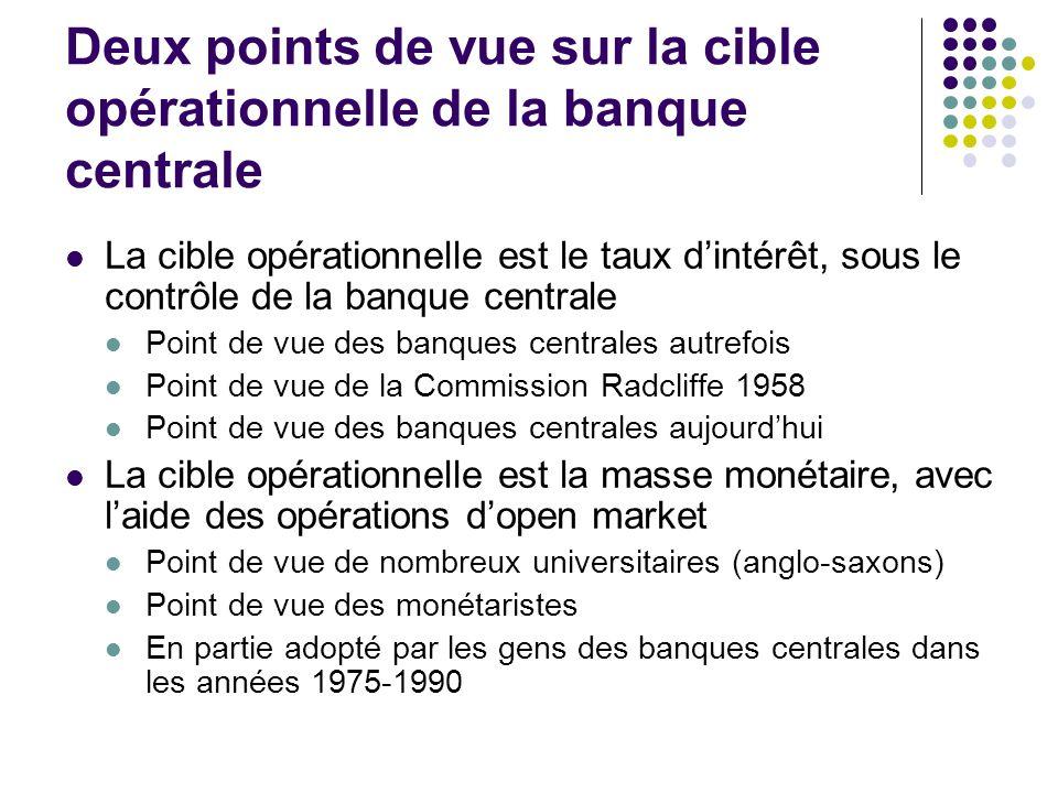 Deux points de vue sur la cible opérationnelle de la banque centrale La cible opérationnelle est le taux dintérêt, sous le contrôle de la banque centr