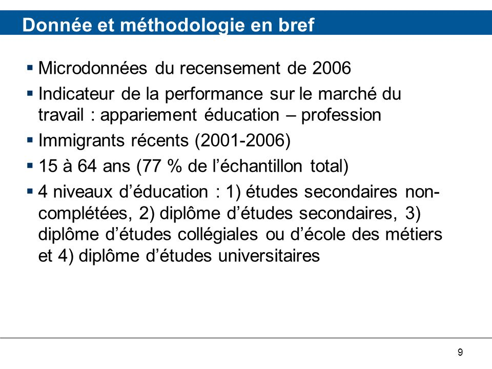 30 Résultats en termes demploi (2) Tout diplôme (peu importe le niveau) augmente les chances davoir un emploi pour les Canadiens de naissance.