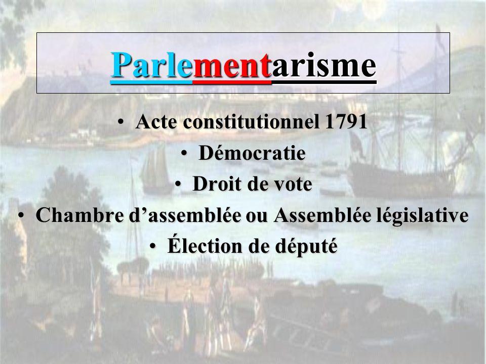 Parlementarisme Acte constitutionnel 1791Acte constitutionnel 1791 DémocratieDémocratie Droit de voteDroit de vote Chambre dassemblée ou Assemblée lég