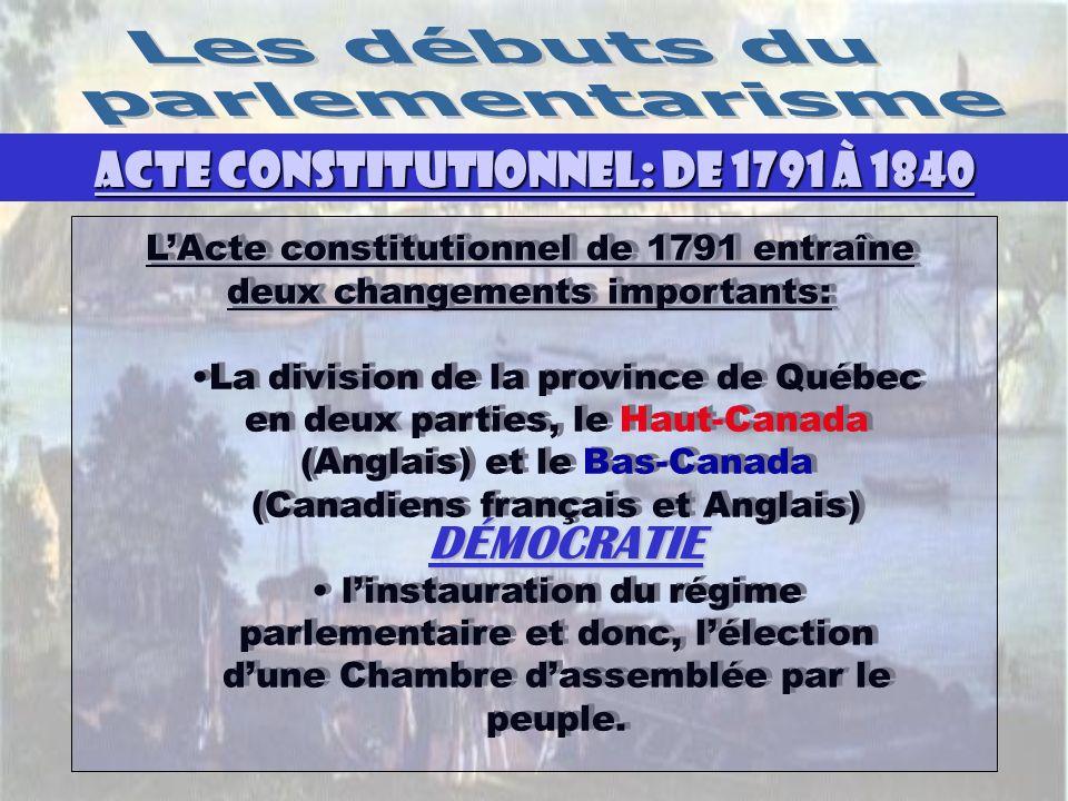 ACTE CONSTITUTIONNEL: DE 1791 À 1840 DÉMOCRATIE LActe constitutionnel de 1791 entraîne deux changements importants: La division de la province de Québ