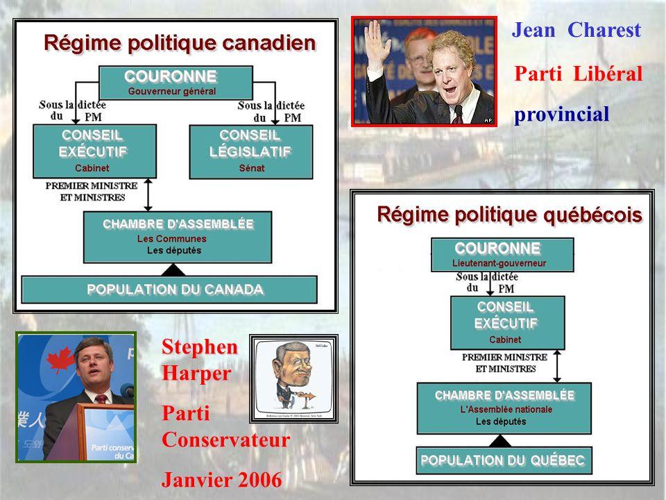 Partis à lopposition Jack Layton Nouveau Parti Démocratique Gilles Duceppe Bloc Québécois Stéphane Dion Parti Libéral (2 déc.2006)
