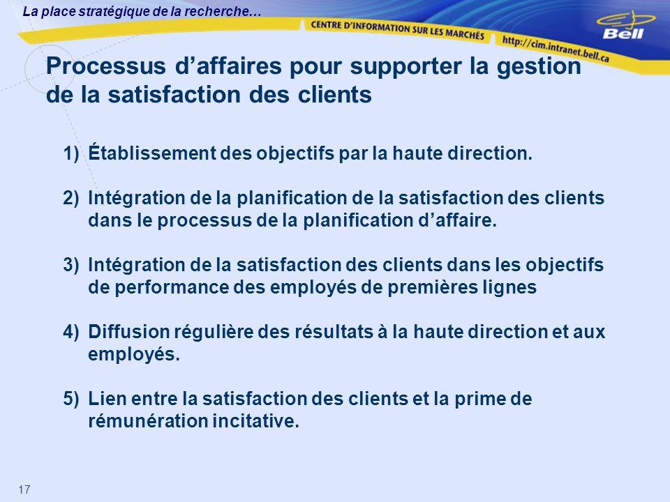 La place stratégique de la recherche… 17 1)Établissement des objectifs par la haute direction. 2)Intégration de la planification de la satisfaction de