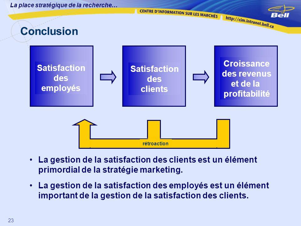 La place stratégique de la recherche… 23 Conclusion rétroaction Satisfaction des clients Satisfaction des employés Croissance des revenus et de la pro