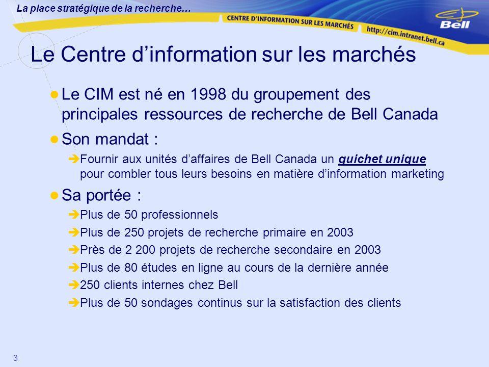 La place stratégique de la recherche… 3 Le Centre dinformation sur les marchés Le CIM est né en 1998 du groupement des principales ressources de reche