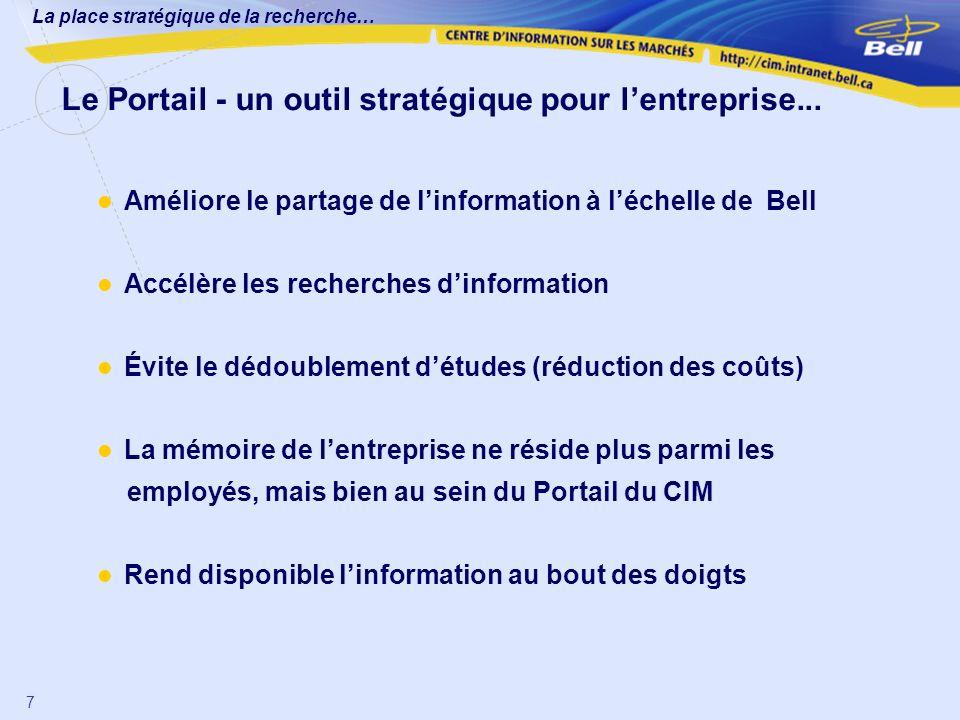 7 Le Portail - un outil stratégique pour lentreprise... Améliore le partage de linformation à léchelle de Bell Accélère les recherches dinformation Év