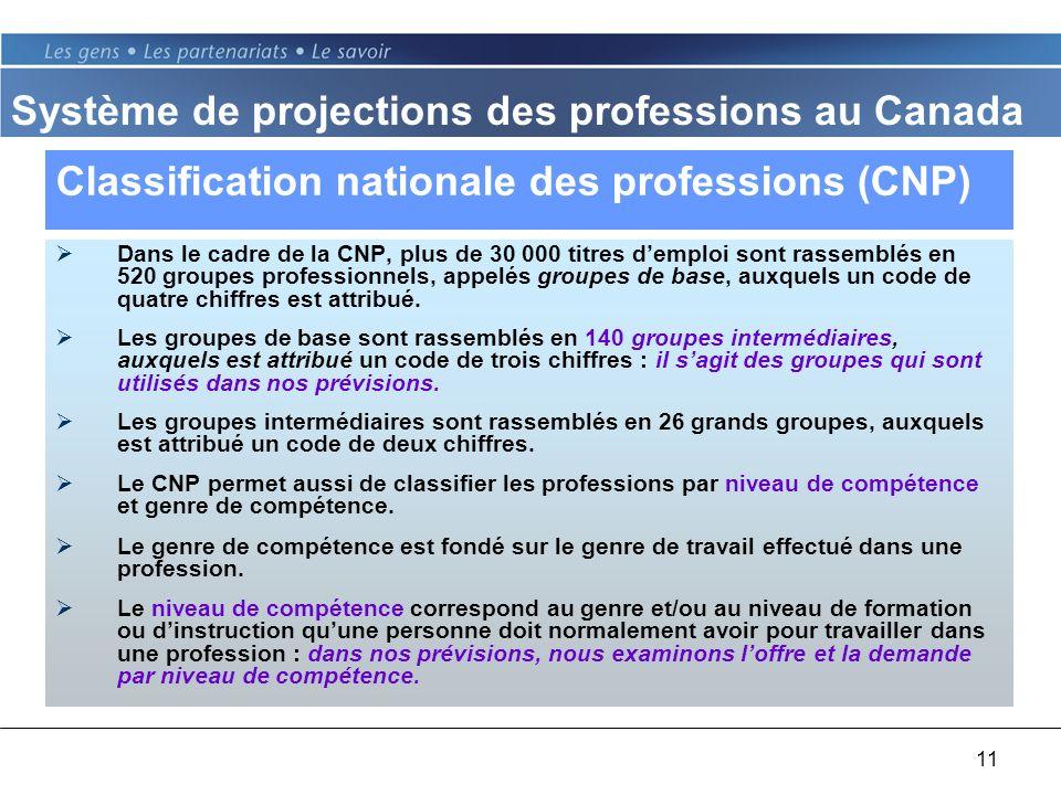 11 Classification nationale des professions (CNP) Dans le cadre de la CNP, plus de 30 000 titres demploi sont rassemblés en 520 groupes professionnels, appelés groupes de base, auxquels un code de quatre chiffres est attribué.