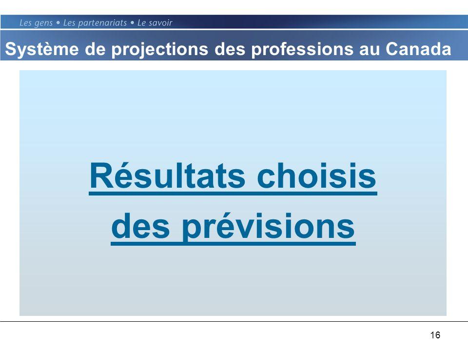 16 Résultats choisis des prévisions Système de projections des professions au Canada