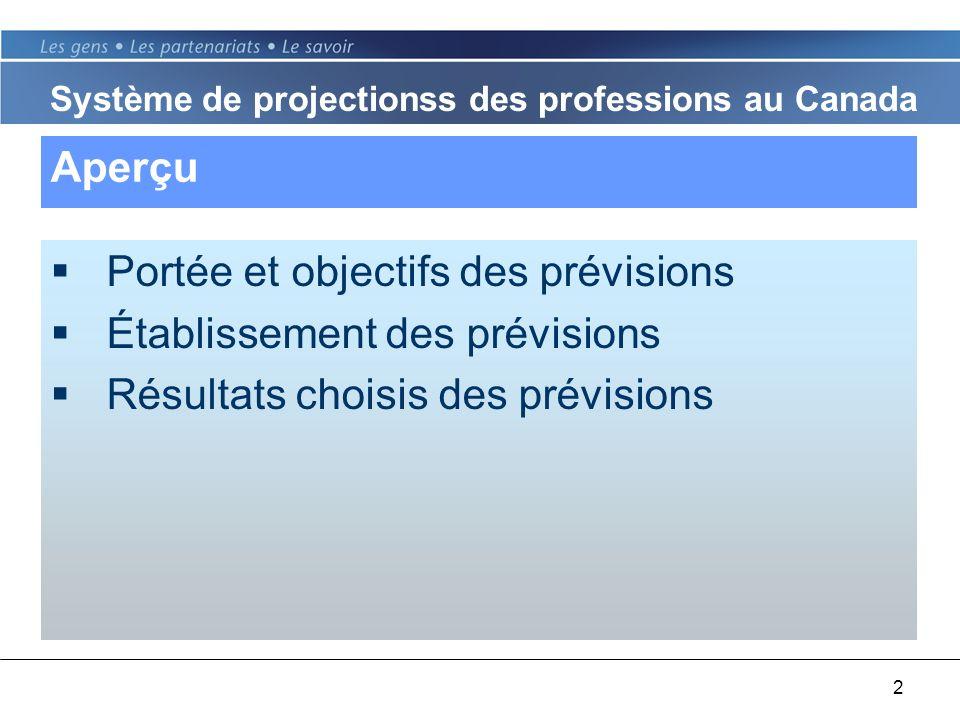 2 Aperçu Portée et objectifs des prévisions Établissement des prévisions Résultats choisis des prévisions Système de projectionss des professions au Canada