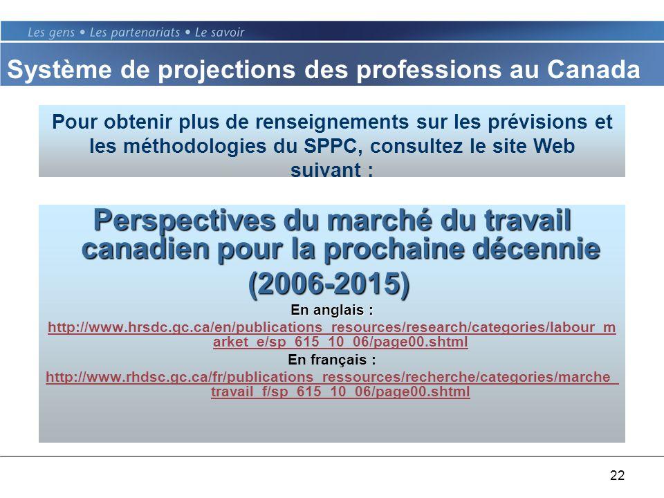 22 Perspectives du marché du travail canadien pour la prochaine décennie (2006-2015) En anglais : http://www.hrsdc.gc.ca/en/publications_resources/research/categories/labour_m arket_e/sp_615_10_06/page00.shtml En français : http://www.rhdsc.gc.ca/fr/publications_ressources/recherche/categories/marche_ travail_f/sp_615_10_06/page00.shtml Pour obtenir plus de renseignements sur les prévisions et les méthodologies du SPPC, consultez le site Web suivant : Système de projections des professions au Canada