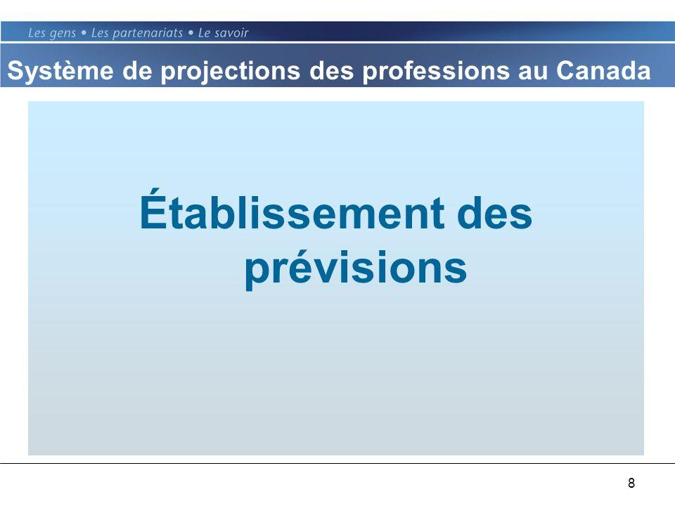 8 Établissement des prévisions Système de projections des professions au Canada