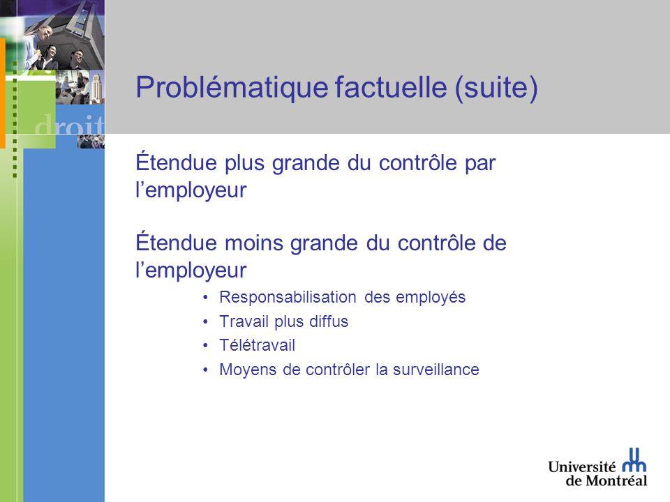 Problématique factuelle (suite) Étendue plus grande du contrôle par lemployeur Étendue moins grande du contrôle de lemployeur Responsabilisation des employés Travail plus diffus Télétravail Moyens de contrôler la surveillance